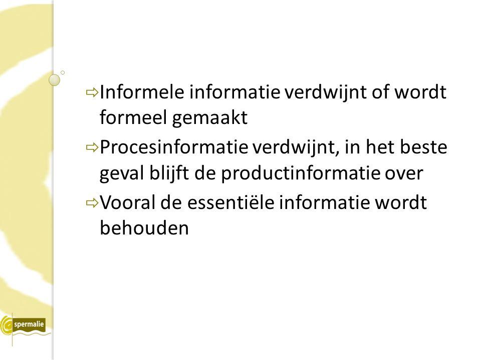  Informele informatie verdwijnt of wordt formeel gemaakt  Procesinformatie verdwijnt, in het beste geval blijft de productinformatie over  Vooral de essentiële informatie wordt behouden