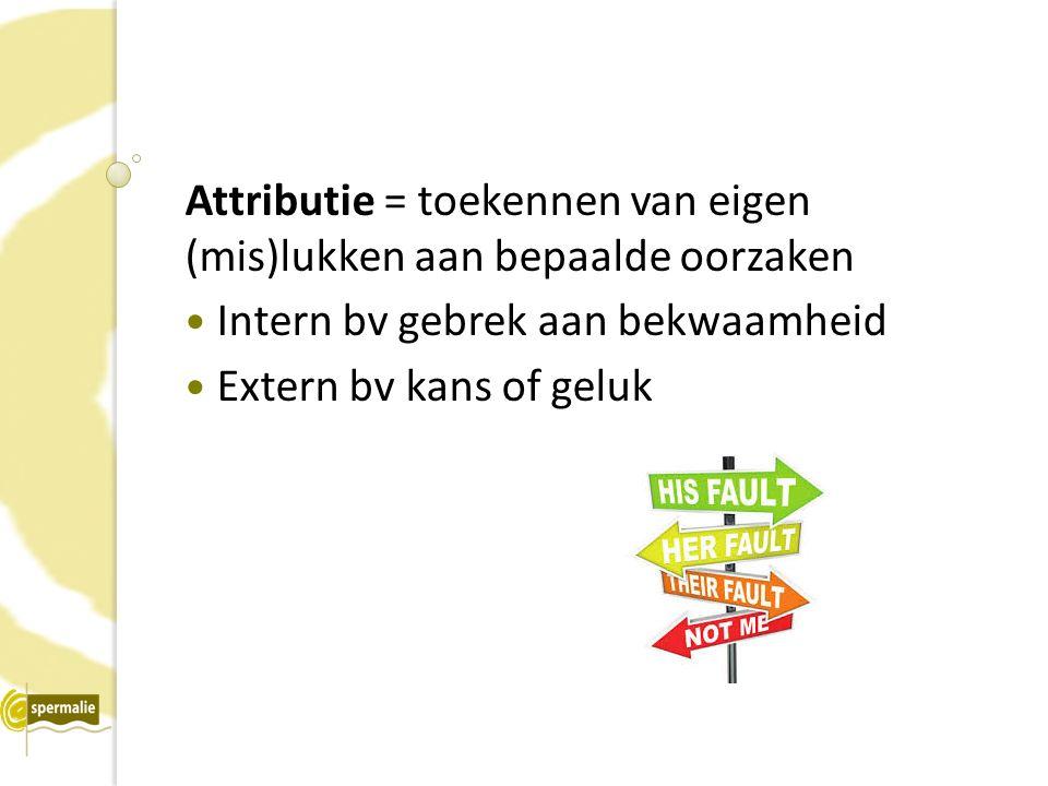 Attributie = toekennen van eigen (mis)lukken aan bepaalde oorzaken Intern bv gebrek aan bekwaamheid Extern bv kans of geluk