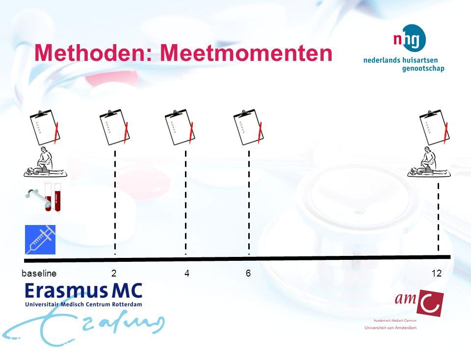 Methoden: Meetmomenten baseline24612