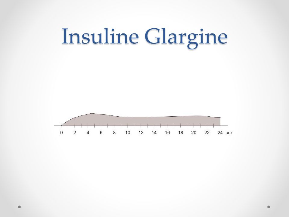Insuline Glargine