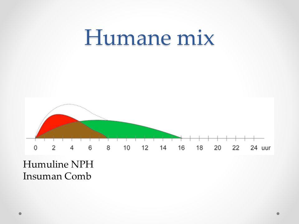 Humane mix Humuline NPH Insuman Comb