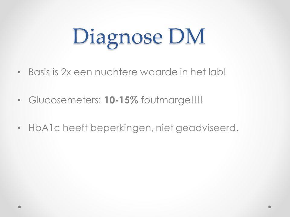 Diagnose DM Basis is 2x een nuchtere waarde in het lab! Glucosemeters: 10-15% foutmarge!!!! HbA1c heeft beperkingen, niet geadviseerd.
