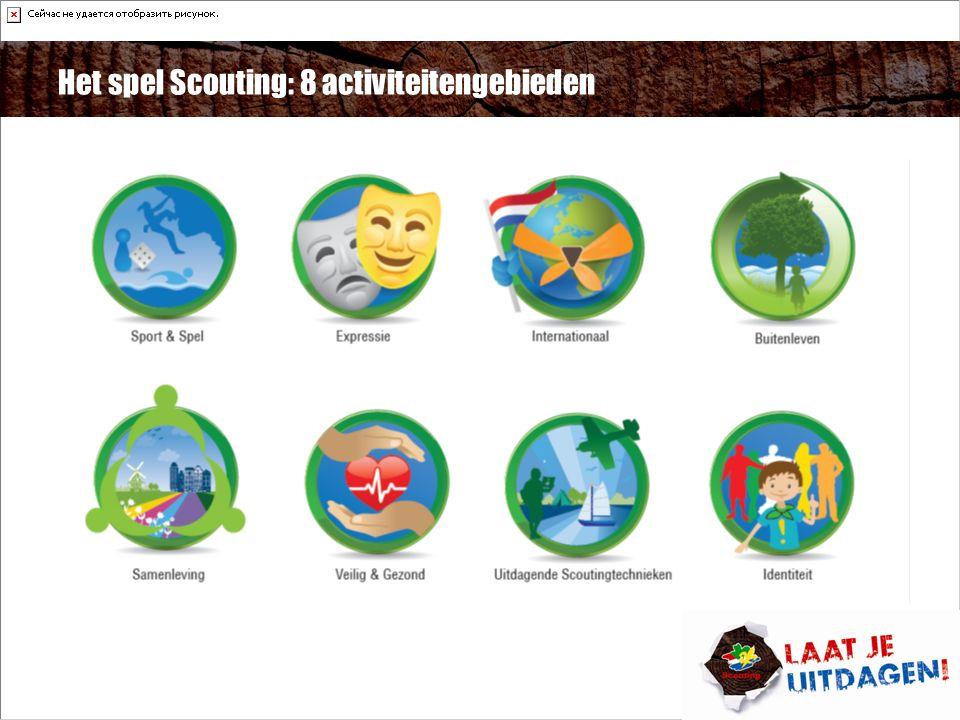 Het spel Scouting: 8 activiteitengebieden