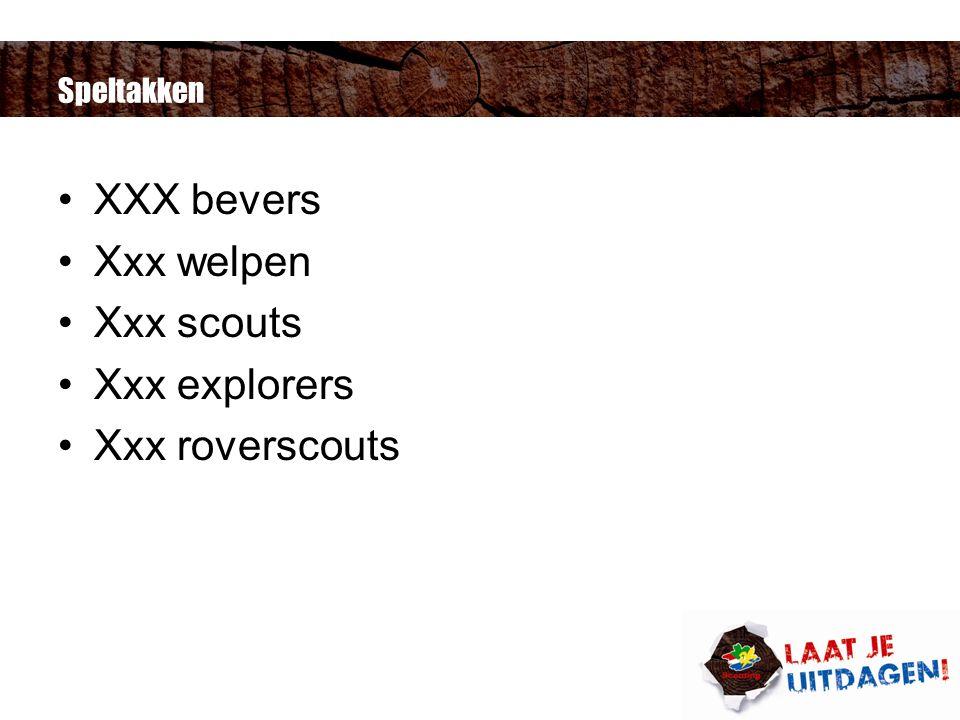 Speltakken XXX bevers Xxx welpen Xxx scouts Xxx explorers Xxx roverscouts