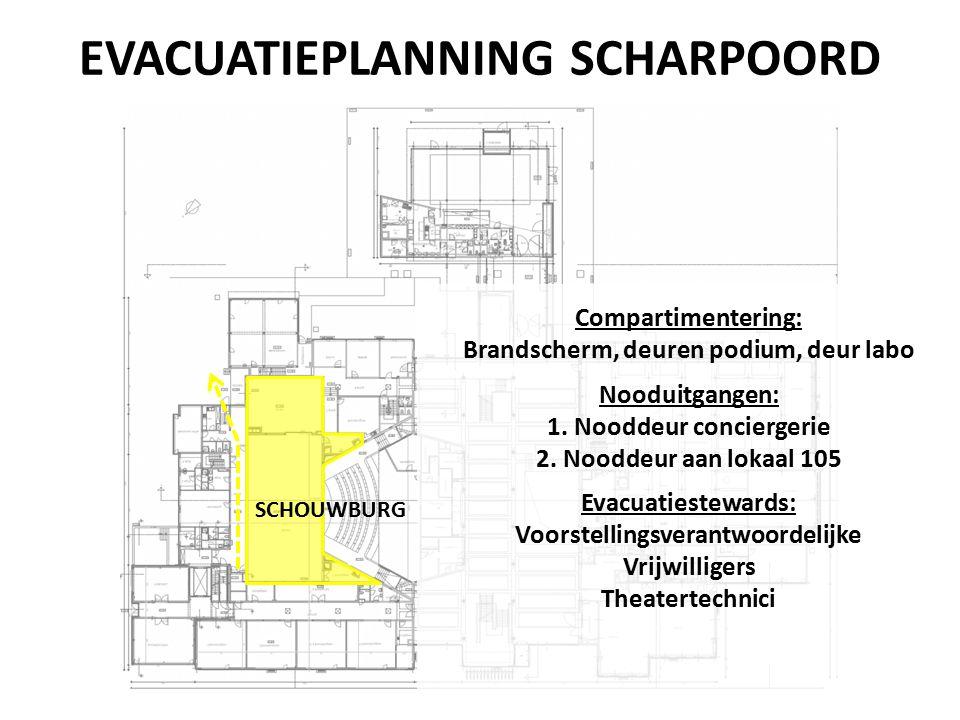 EVACUATIEPLANNING SCHARPOORD SCHOUWBURG Compartimentering: Brandscherm, deuren podium, deur labo Nooduitgangen: 1.