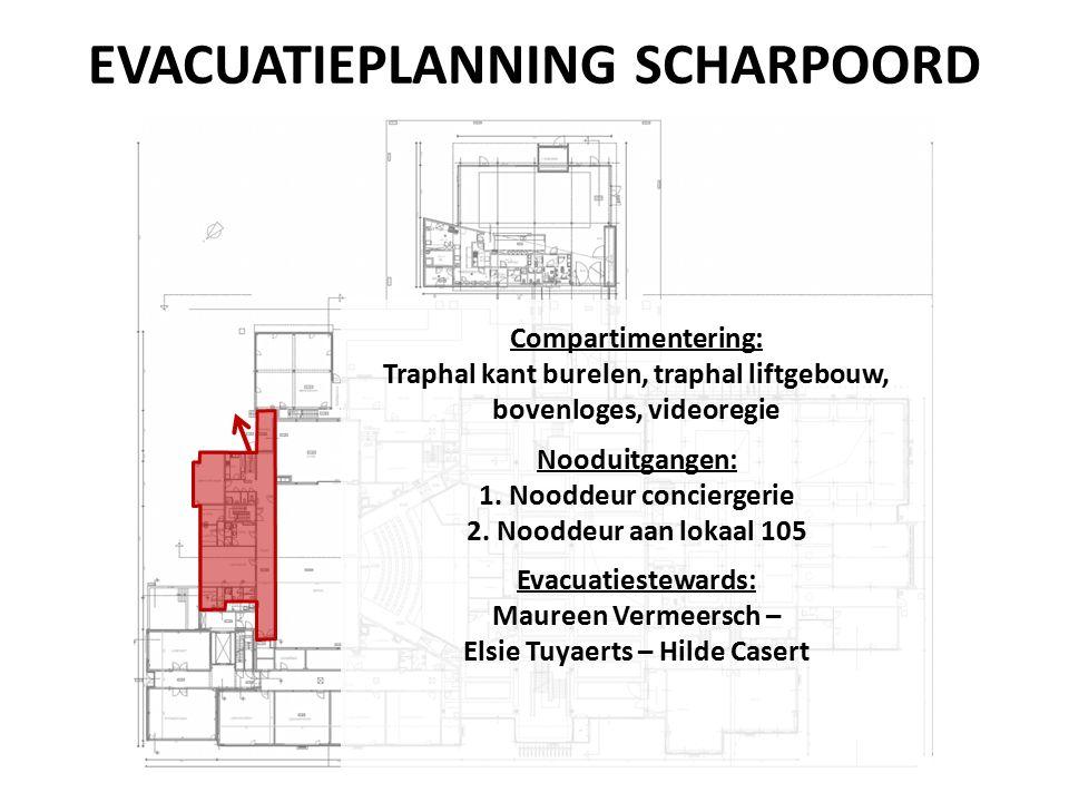 EVACUATIEPLANNING SCHARPOORD Compartimentering: Traphal kant burelen, traphal liftgebouw, bovenloges, videoregie Nooduitgangen: 1.