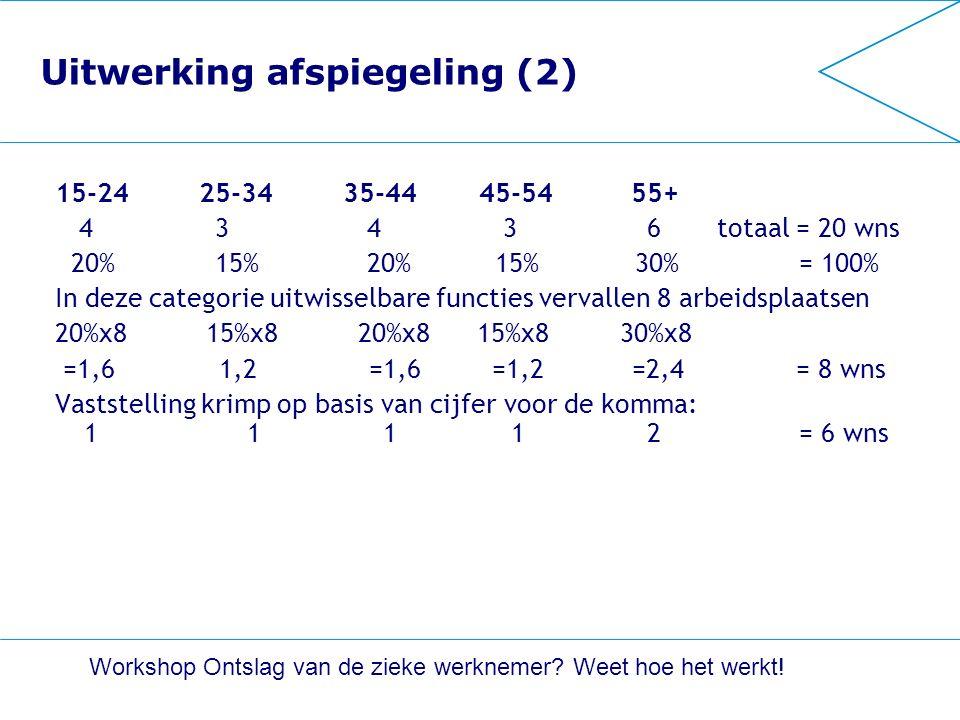 Uitwerking afspiegeling (2) 15-24 25-34 35-44 45-5455+ 4 3 4 3 6 totaal = 20 wns 20% 15% 20% 15% 30% = 100% In deze categorie uitwisselbare functies vervallen 8 arbeidsplaatsen 20%x8 15%x8 20%x8 15%x8 30%x8 =1,6 1,2 =1,6 =1,2 =2,4 = 8 wns Vaststelling krimp op basis van cijfer voor de komma: 1 1 1 1 2 = 6 wns Workshop Ontslag van de zieke werknemer.