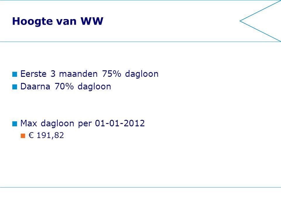 Hoogte van WW Eerste 3 maanden 75% dagloon Daarna 70% dagloon Max dagloon per 01-01-2012 € 191,82