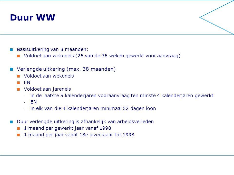 Duur WW Basisuitkering van 3 maanden: Voldoet aan wekeneis (26 van de 36 weken gewerkt voor aanvraag) Verlengde uitkering (max.