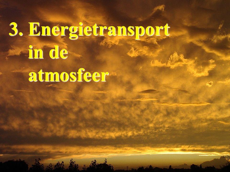 3. Energietransport in de in de atmosfeer atmosfeer