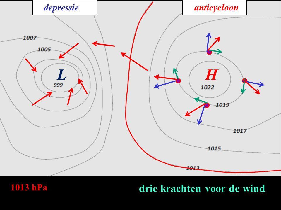 1013 hPa depressieanticycloon LH drie krachten voor de wind