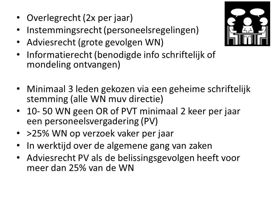 Overlegrecht (2x per jaar) Instemmingsrecht (personeelsregelingen) Adviesrecht (grote gevolgen WN) Informatierecht (benodigde info schriftelijk of mon