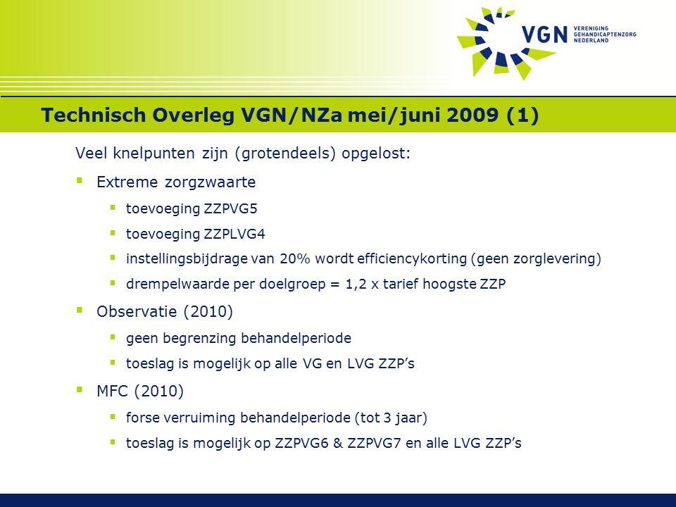 Technisch Overleg VGN/NZa mei/juni 2009 (1) Veel knelpunten zijn (grotendeels) opgelost:  Extreme zorgzwaarte  toevoeging ZZPVG5  toevoeging ZZPLVG4  instellingsbijdrage van 20% wordt efficiencykorting (geen zorglevering)  drempelwaarde per doelgroep = 1,2 x tarief hoogste ZZP  Observatie (2010)  geen begrenzing behandelperiode  toeslag is mogelijk op alle VG en LVG ZZP's  MFC (2010)  forse verruiming behandelperiode (tot 3 jaar)  toeslag is mogelijk op ZZPVG6 & ZZPVG7 en alle LVG ZZP's