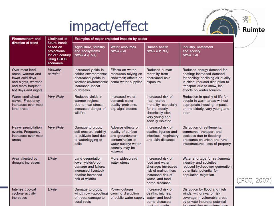 onzekerheid klimaatveranderings- scenario's maar ook… socio-economische prognoses (milieu)beleidsscenario's (strategieën) landgebruiksscenario's (UNEP, 1998) (IPCC, 2007)