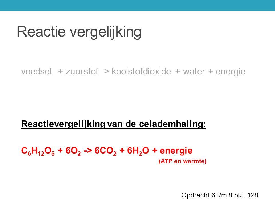 Reactie vergelijking voedsel + zuurstof -> koolstofdioxide + water + energie Reactievergelijking van de celademhaling: C 6 H 12 O 6 + 6O 2 -> 6CO 2 +