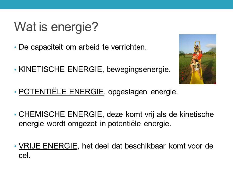 Wat is energie? De capaciteit om arbeid te verrichten. KINETISCHE ENERGIE, bewegingsenergie. POTENTIËLE ENERGIE, opgeslagen energie. CHEMISCHE ENERGIE