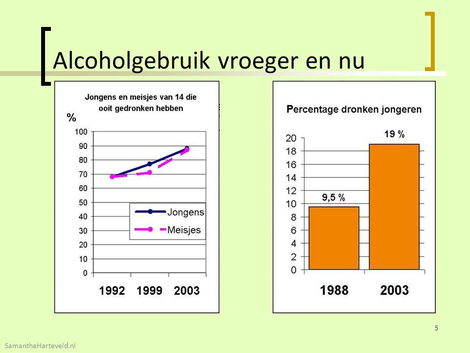 Alcoholgebruik vroeger en nu 5 SamanthaHarteveld.nl