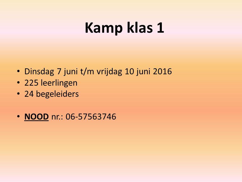 Kamp klas 1 Dinsdag 7 juni t/m vrijdag 10 juni 2016 225 leerlingen 24 begeleiders NOOD nr.: 06-57563746