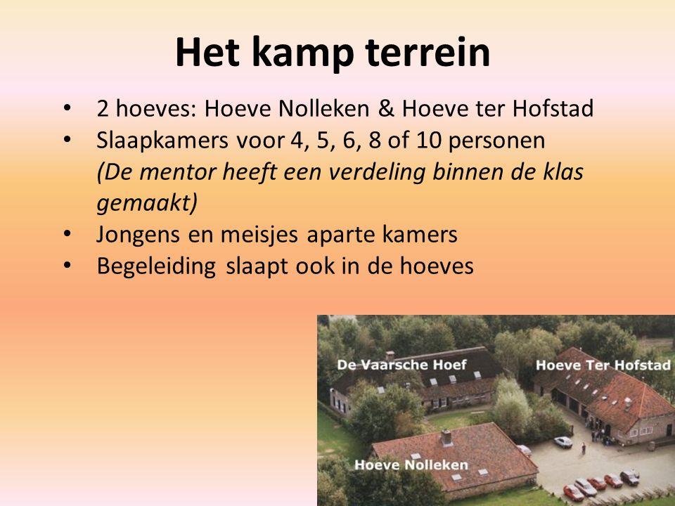 Het kamp terrein 2 hoeves: Hoeve Nolleken & Hoeve ter Hofstad Slaapkamers voor 4, 5, 6, 8 of 10 personen (De mentor heeft een verdeling binnen de klas gemaakt) Jongens en meisjes aparte kamers Begeleiding slaapt ook in de hoeves