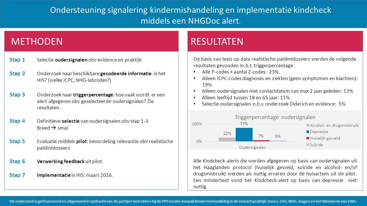 Ondersteuning signalering kindermishandeling en implementatie kindcheck middels een NHGDoc alert.