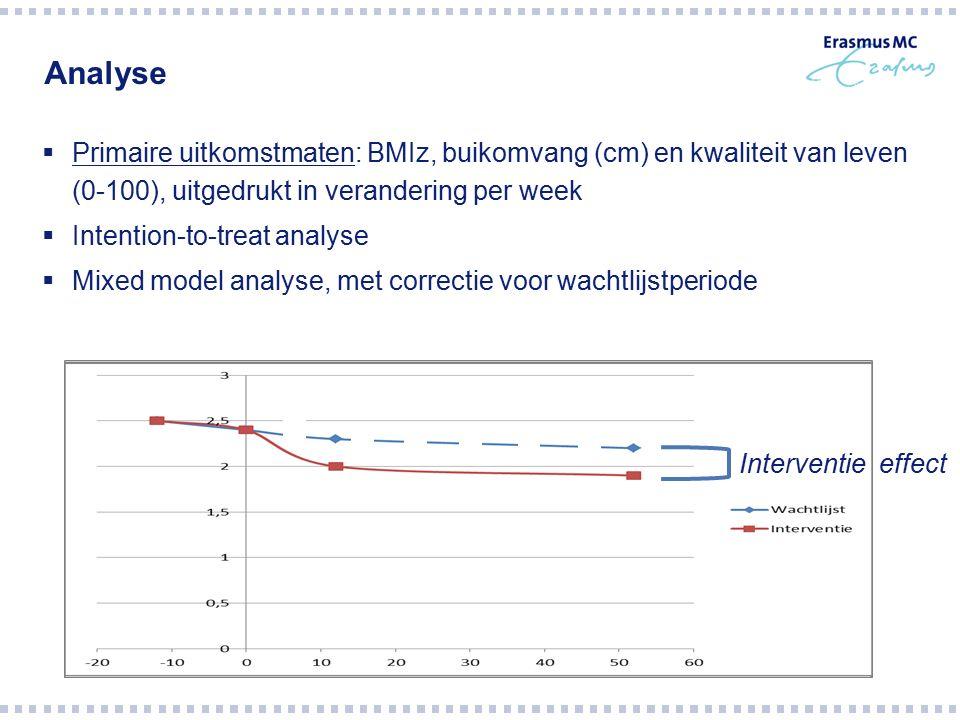 Analyse  Primaire uitkomstmaten: BMIz, buikomvang (cm) en kwaliteit van leven (0-100), uitgedrukt in verandering per week  Intention-to-treat analys