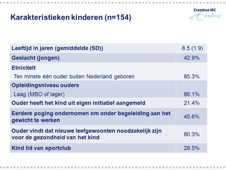 Karakteristieken kinderen (n=154) Leeftijd in jaren (gemiddelde (SD)) 8.5 (1.9) Geslacht (jongen)42.9% Etniciteit Ten minste één ouder buiten Nederlan