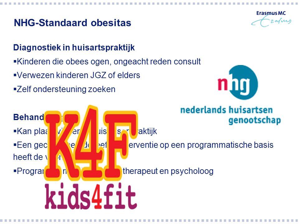 NHG-Standaard obesitas Diagnostiek in huisartspraktijk  Kinderen die obees ogen, ongeacht reden consult  Verwezen kinderen JGZ of elders  Zelf onde