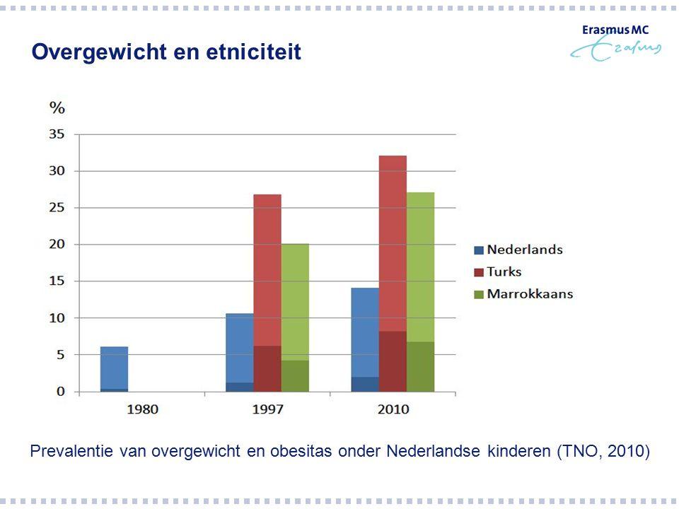 Overgewicht en etniciteit Prevalentie van overgewicht en obesitas onder Nederlandse kinderen (TNO, 2010)