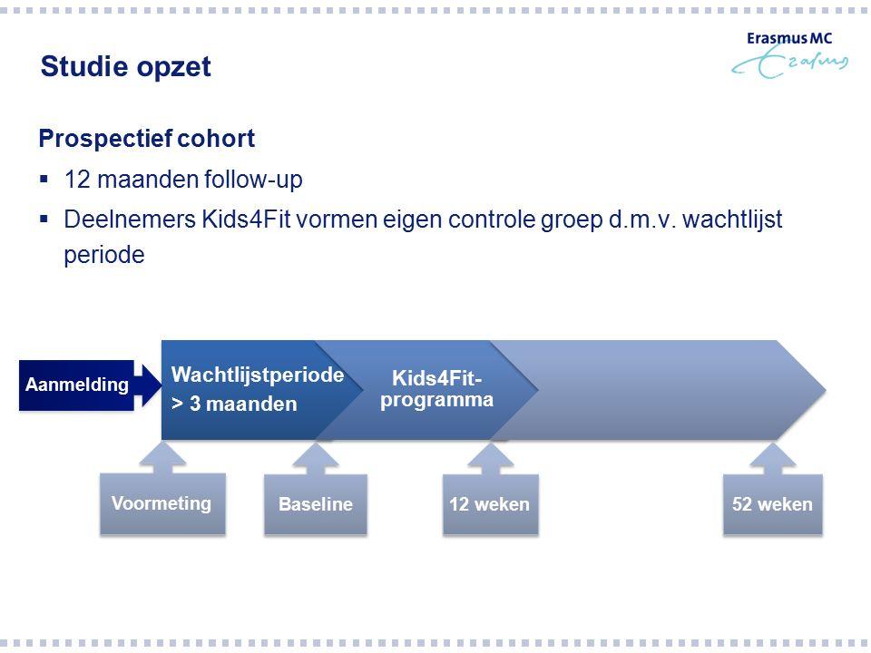 Studie opzet Prospectief cohort  12 maanden follow-up  Deelnemers Kids4Fit vormen eigen controle groep d.m.v. wachtlijst periode Voormeting Baseline