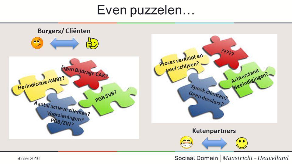 Even puzzelen… Herindicatie AWBZ. Eigen Bijdrage CAK.