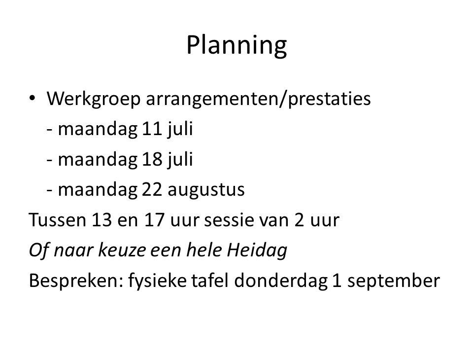 Planning Werkgroep arrangementen/prestaties - maandag 11 juli - maandag 18 juli - maandag 22 augustus Tussen 13 en 17 uur sessie van 2 uur Of naar keuze een hele Heidag Bespreken: fysieke tafel donderdag 1 september