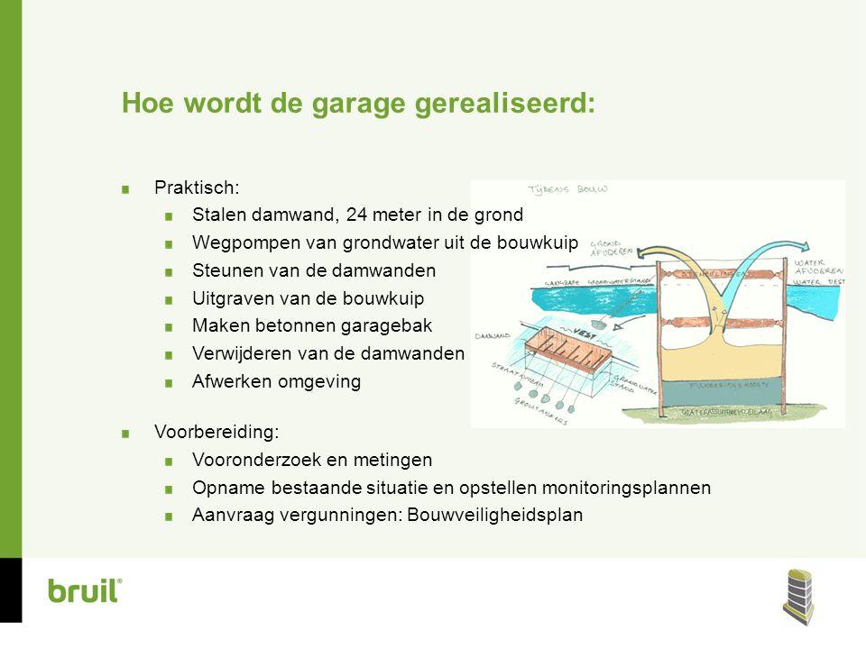 Hoe wordt de garage gerealiseerd: Praktisch: Stalen damwand, 24 meter in de grond Wegpompen van grondwater uit de bouwkuip Steunen van de damwanden Ui
