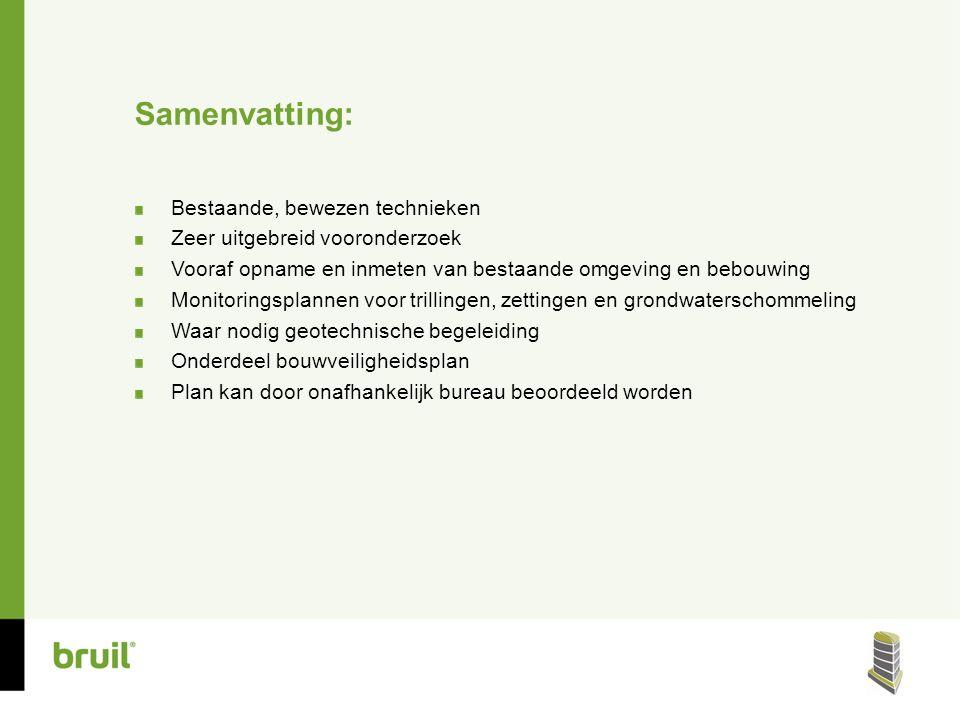 Samenvatting: Bestaande, bewezen technieken Zeer uitgebreid vooronderzoek Vooraf opname en inmeten van bestaande omgeving en bebouwing Monitoringsplan