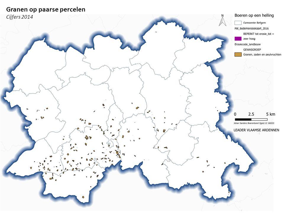 Granen op paarse percelen Cijfers 2014