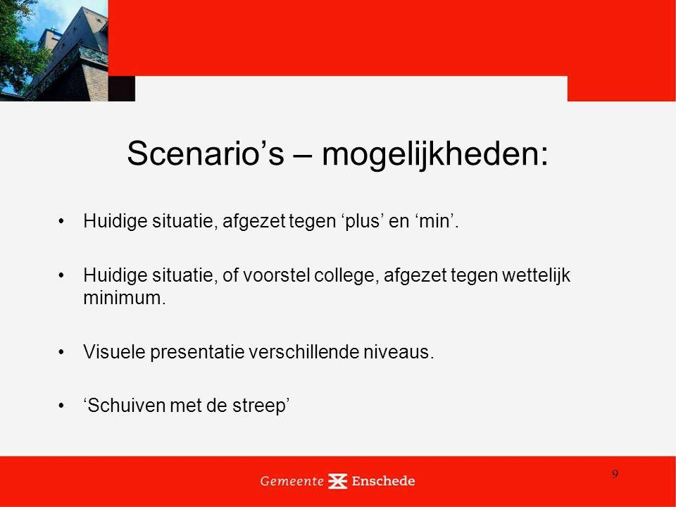 9 Scenario's – mogelijkheden: Huidige situatie, afgezet tegen 'plus' en 'min'. Huidige situatie, of voorstel college, afgezet tegen wettelijk minimum.
