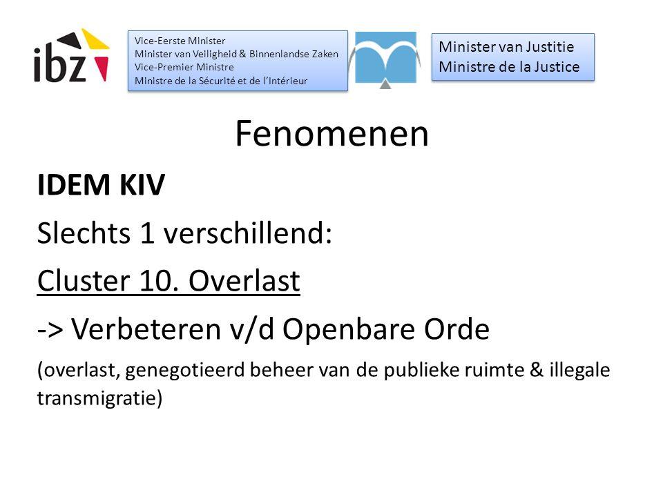 Fenomenen IDEM KIV Slechts 1 verschillend: Cluster 10. Overlast -> Verbeteren v/d Openbare Orde (overlast, genegotieerd beheer van de publieke ruimte