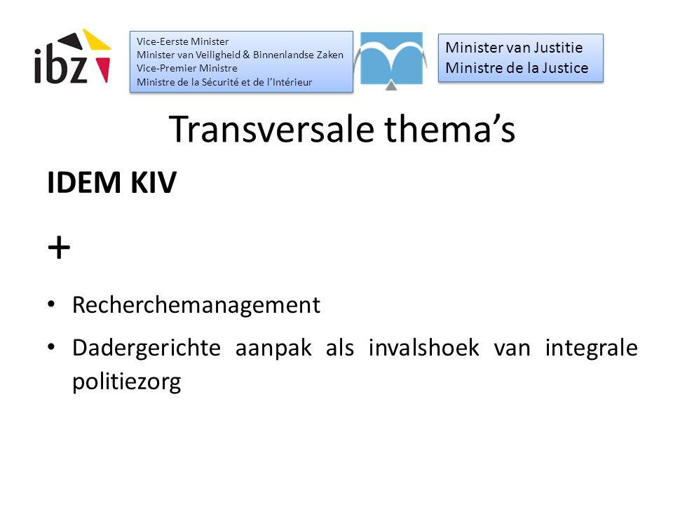 Transversale thema's IDEM KIV + Recherchemanagement Dadergerichte aanpak als invalshoek van integrale politiezorg Minister van Justitie Ministre de la