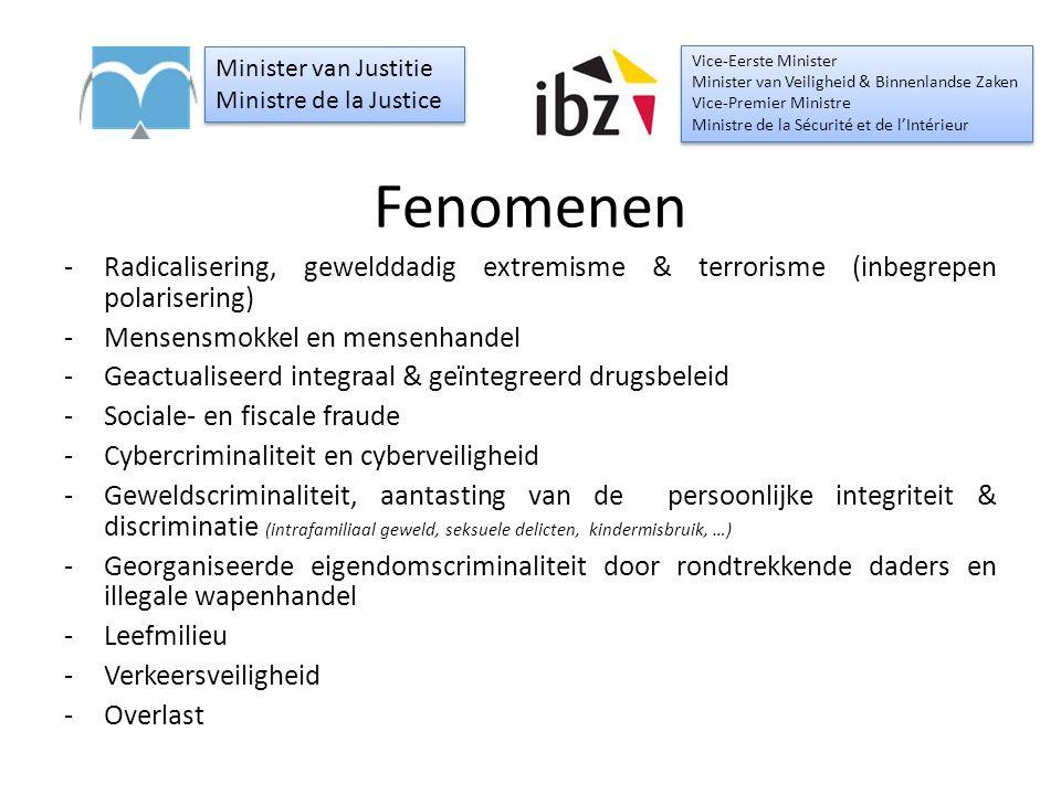 Fenomenen -Radicalisering, gewelddadig extremisme & terrorisme (inbegrepen polarisering) -Mensensmokkel en mensenhandel -Geactualiseerd integraal & ge