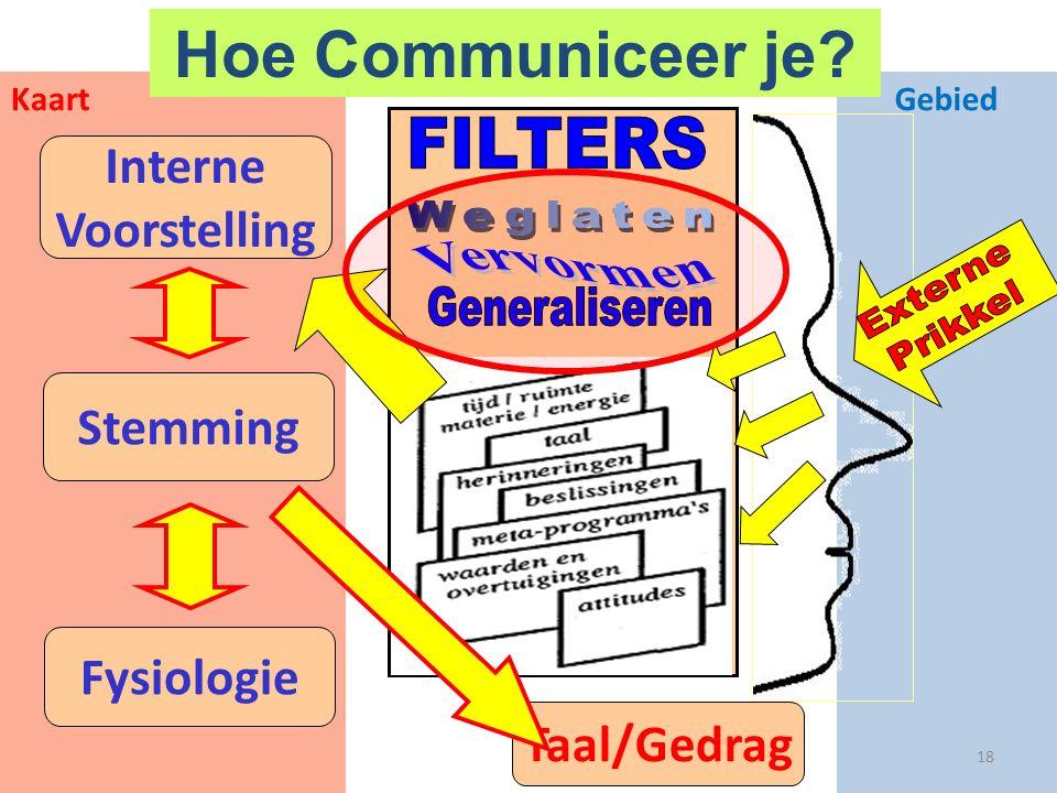 GebiedKaart 18 Taal/Gedrag Interne Voorstelling Stemming Fysiologie Hoe Communiceer je?