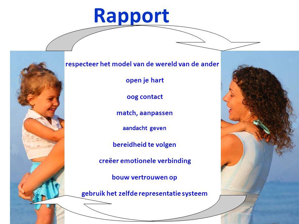 Rapport match, aanpassen open je hart bouw vertrouwen op creëer emotionele verbinding respecteer het model van de wereld van de ander oog contact aand