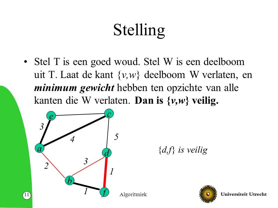 Algoritmiek11 Stelling Stel T is een goed woud. Stel W is een deelboom uit T.