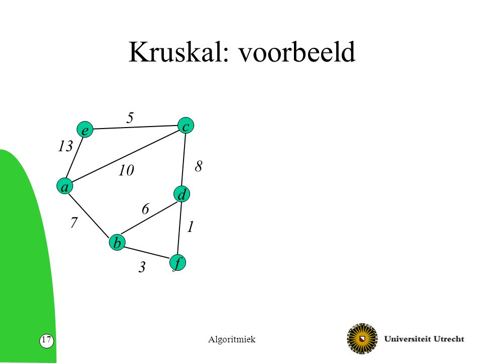 Algoritmiek17 Kruskal: voorbeeld e d f a b 13 10 7 8 c 6 3 1 5