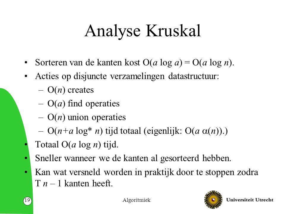 Algoritmiek19 Analyse Kruskal Sorteren van de kanten kost O(a log a) = O(a log n).
