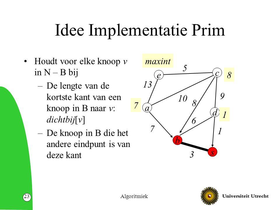 Algoritmiek23 Idee Implementatie Prim Houdt voor elke knoop v in N – B bij –De lengte van de kortste kant van een knoop in B naar v: dichtbij[v] –De knoop in B die het andere eindpunt is van deze kant e d s a b 13 10 7 9 c 6 3 1 5 7 8 8 1 maxint