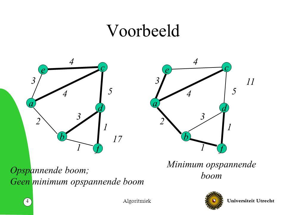 Algoritmiek4 Voorbeeld e d f a b 4 3 4 2 5 c 3 1 1 e d f a b 4 3 4 2 5 c 3 1 1 Opspannende boom; Geen minimum opspannende boom Minimum opspannende boom 17 11