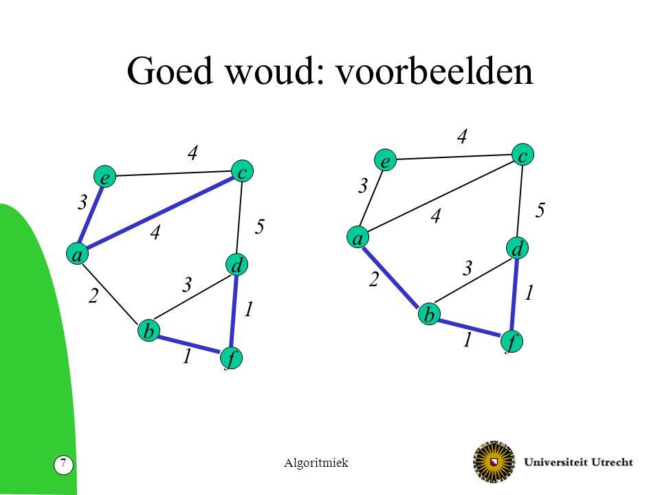 Algoritmiek7 Goed woud: voorbeelden e d f a b 3 4 2 5 c 3 1 1 e d f a b 3 4 2 5 c 3 1 1 4 4
