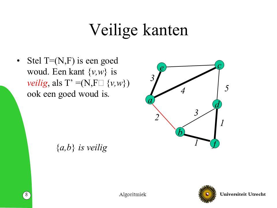Algoritmiek8 Veilige kanten Stel T=(N,F) is een goed woud.