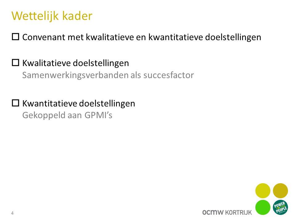 Wettelijk kader  Convenant met kwalitatieve en kwantitatieve doelstellingen  Kwalitatieve doelstellingen Samenwerkingsverbanden als succesfactor  Kwantitatieve doelstellingen Gekoppeld aan GPMI's 4