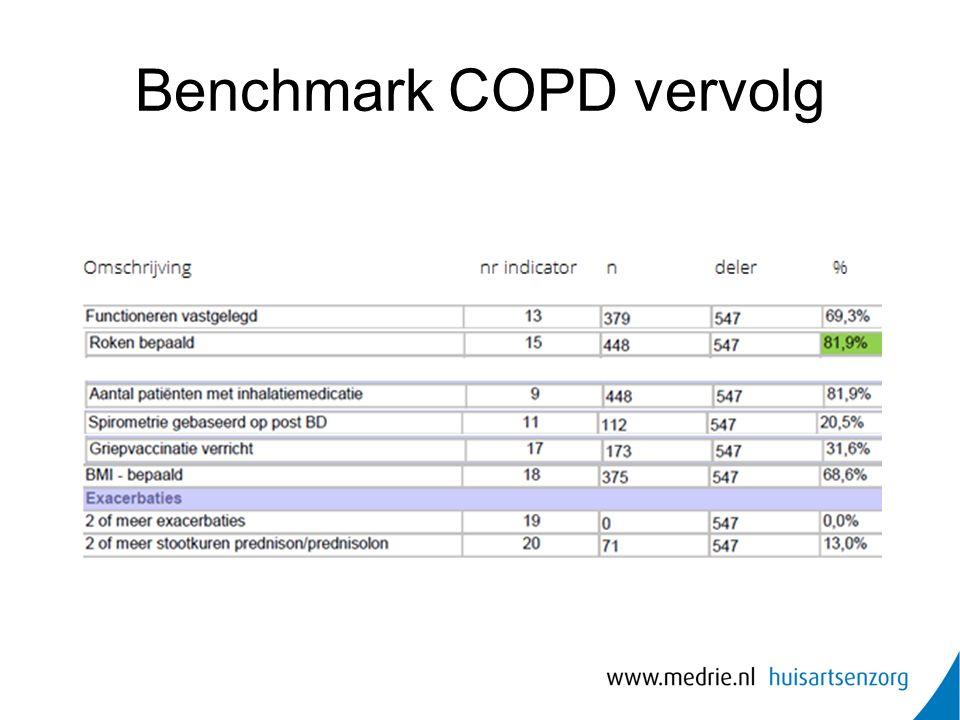 Benchmark COPD vervolg