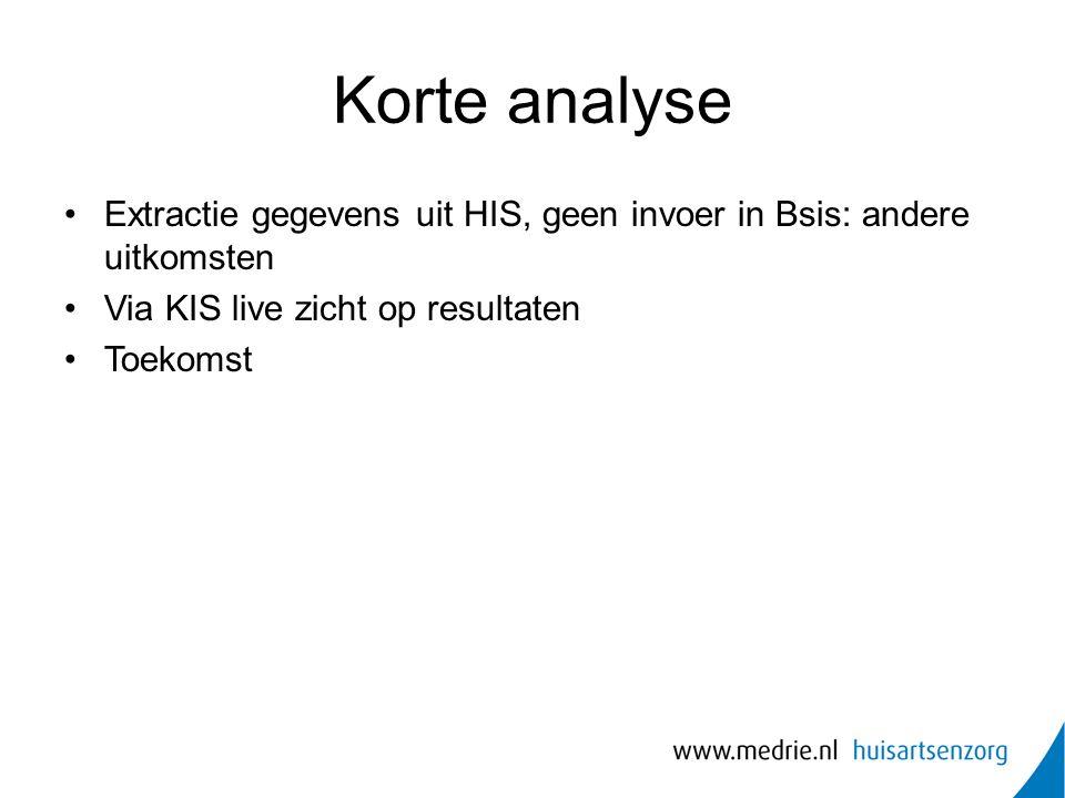 Korte analyse Extractie gegevens uit HIS, geen invoer in Bsis: andere uitkomsten Via KIS live zicht op resultaten Toekomst